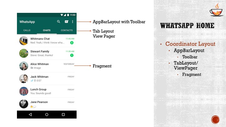 The Main Activity Of Whatsapp Is Enclosed In A Coordinator Layout With App  Bar Layout And Material Design Toolbar. This Is Evident From The Way The  Toolbar ...